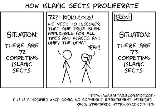 Kajian Seputar Hadis 73 Golongan dalam Islam 2