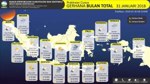 Prakiraan Cuaca Saat Gerhana Bulan Total 31 Januari 2018