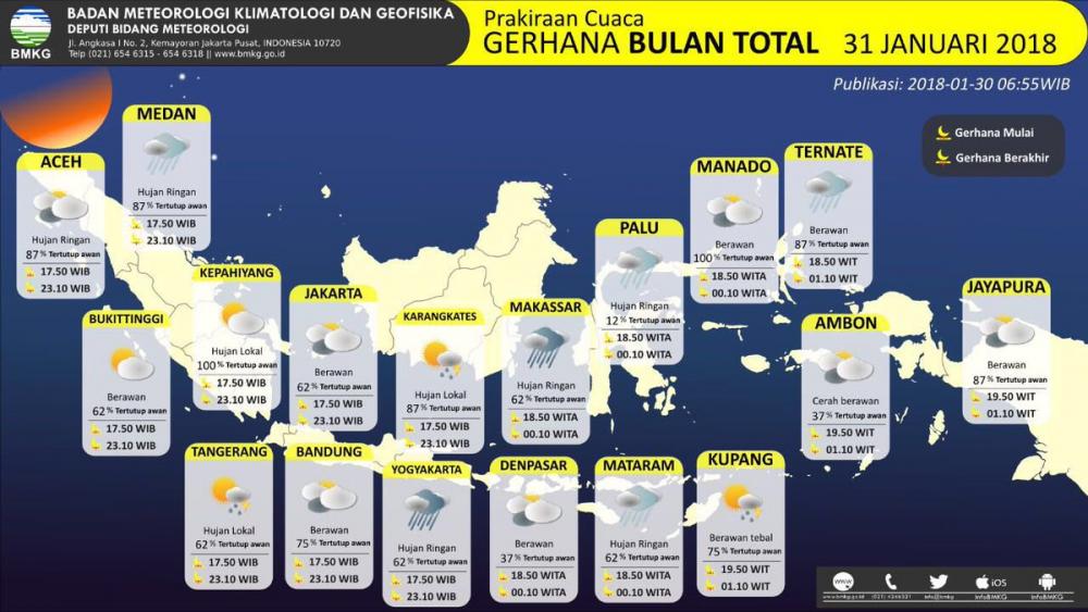 Islam Indonesia – Islam Untuk Semua » Waspada Gelombang