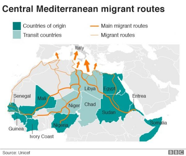 Migran Libya 3