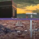 Digunakan Selama 4.000 Tahun Lebih, Mengapa Air Sumur Zamzam Tidak Pernah Habis?